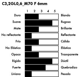 sensorial06MF